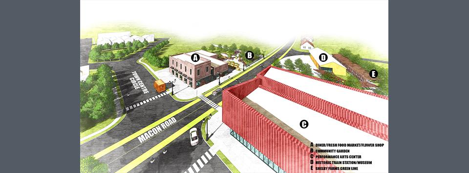 Cordova District Planning Image