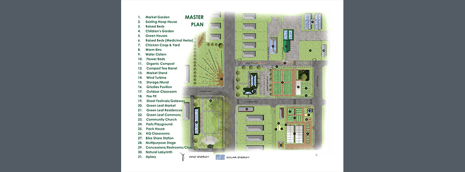 Green Leaf Learning Farm Agri-tourism Master Plan Image